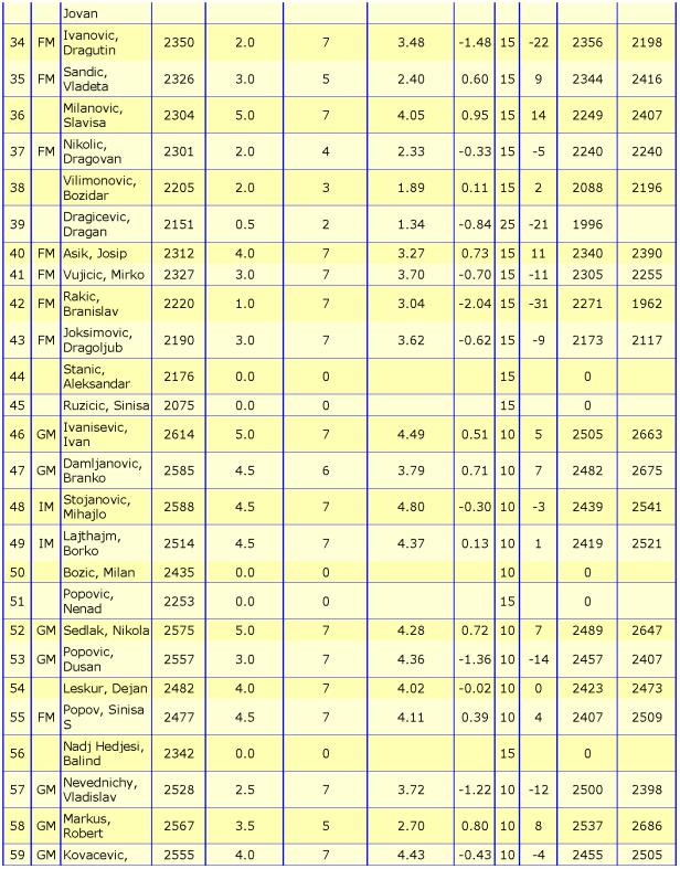 Tabela kup RS 2007_Page_3